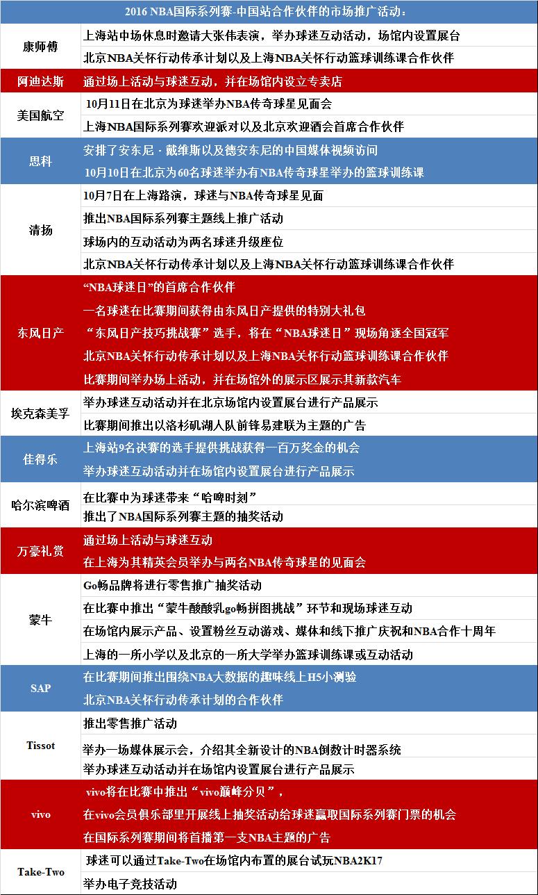独家 | 2017NBA中国赛敲定勇士vs森林狼,今秋10月深圳上海开战