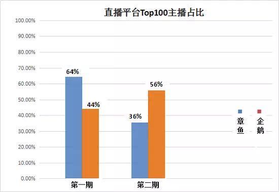 2016体育直播年度回顾,2017懒熊将与中国直播榜每周联合发布体育直播榜单