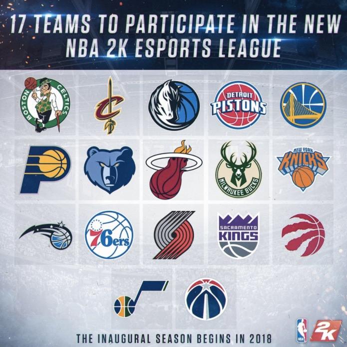 NBA公布17支球队参加2K电竞联赛,2018年正式开打