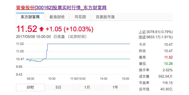 中国申办哪届世界杯还不确定,足球、世界杯相关股票今日喜忧参半