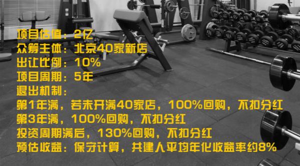 洗牌之前,焦虑的中国健身行业变革年