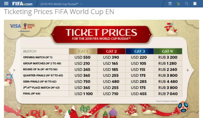 2018世界杯正式开票,官方售票规则及购票指南在这儿