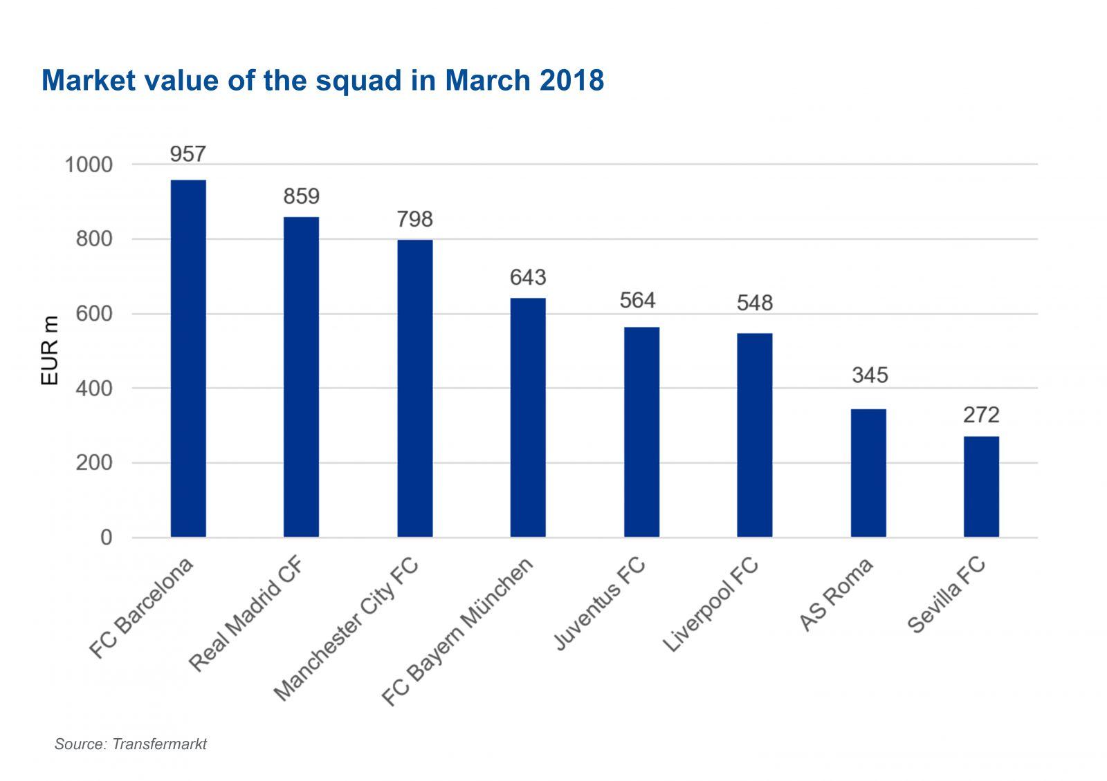 老贵族和新面孔:欧冠八强的组成,再一次明确了欧洲足坛的势力范围