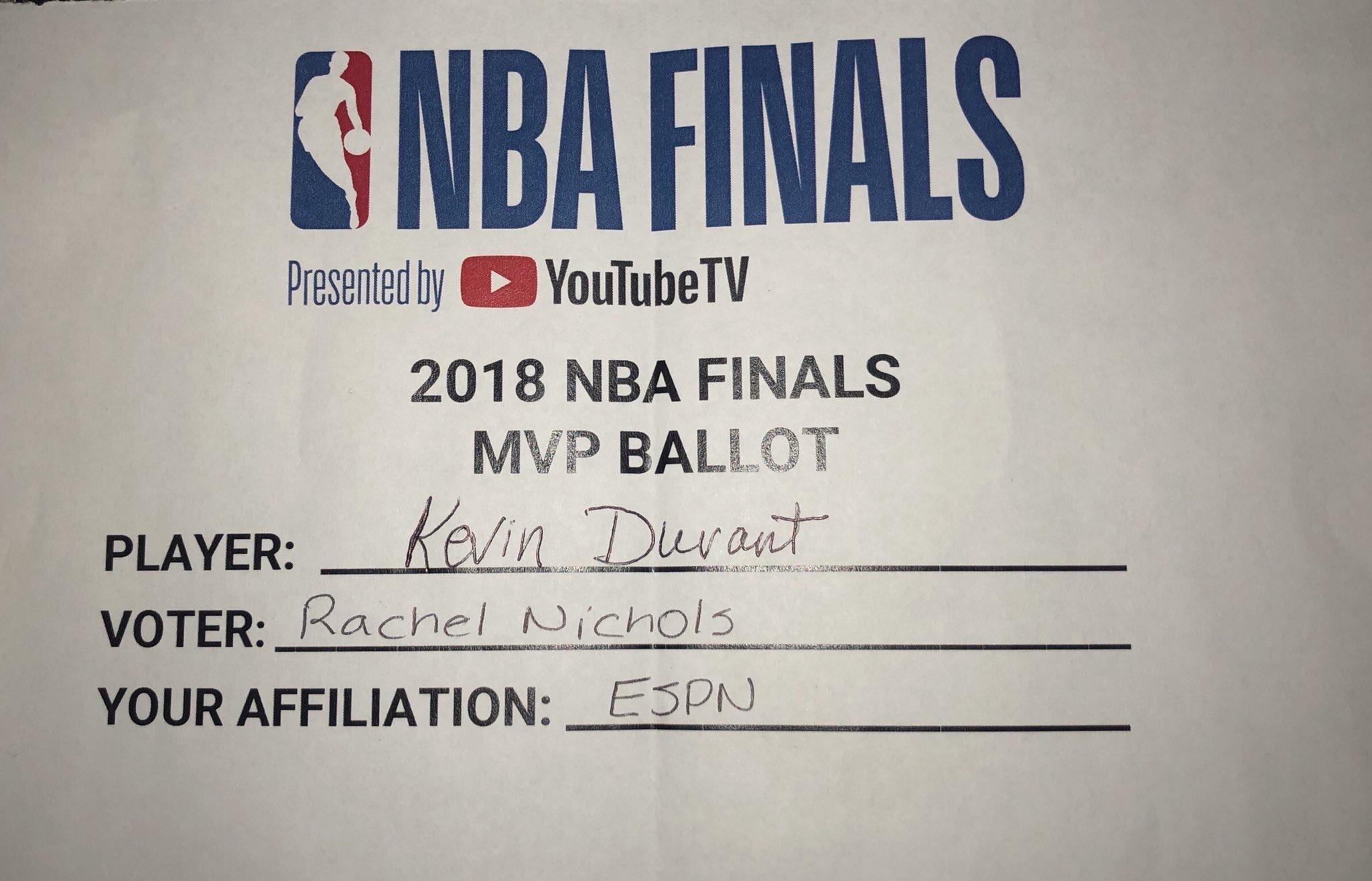 富哥专栏:杜兰特蝉联FMVP因联盟赞助商操纵?NBA不是FIFA