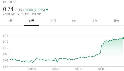 悲剧!华帝因京津代理商失联导致股价跌停,英格兰每进一球全国消费2亿镑!| 懒熊早知道