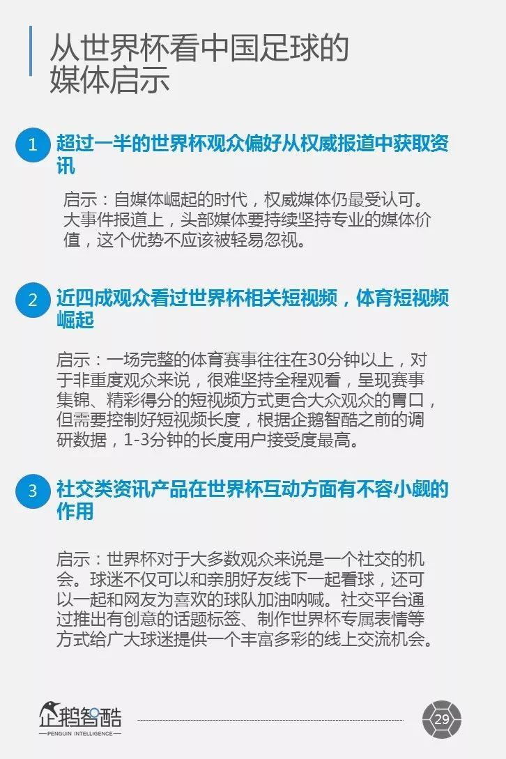 2018世界杯白皮书:移动设备成观赛中心,对中国足球商业价值的15条启示