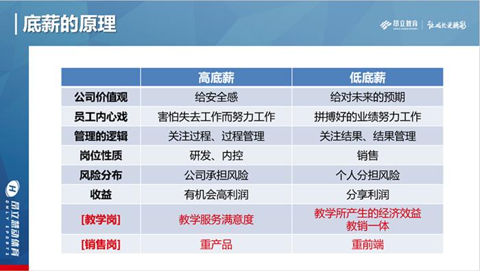 青少年开户送体验彩金的网站培训课北京收官,2018学透精细化运营的最后机会