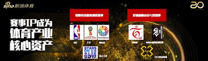 新浪体育总经理魏江雷:2019年新浪3V3将达到35亿播放量,期待中国出现双百亿体育IP