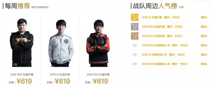 Behind Nike's 4-year Deal With LPL: Sports Brands Embrace Esports
