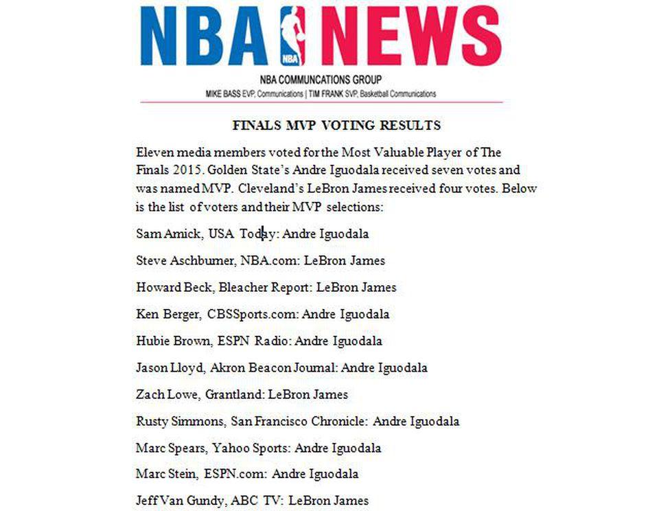 富哥专栏:CBA常规赛MVP揭晓,记者们该像NBA一样实名投票吗?