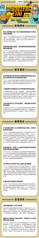上海2020年春季高考招生延期,天府银行出台信贷帮扶政策   体育战疫日报0213