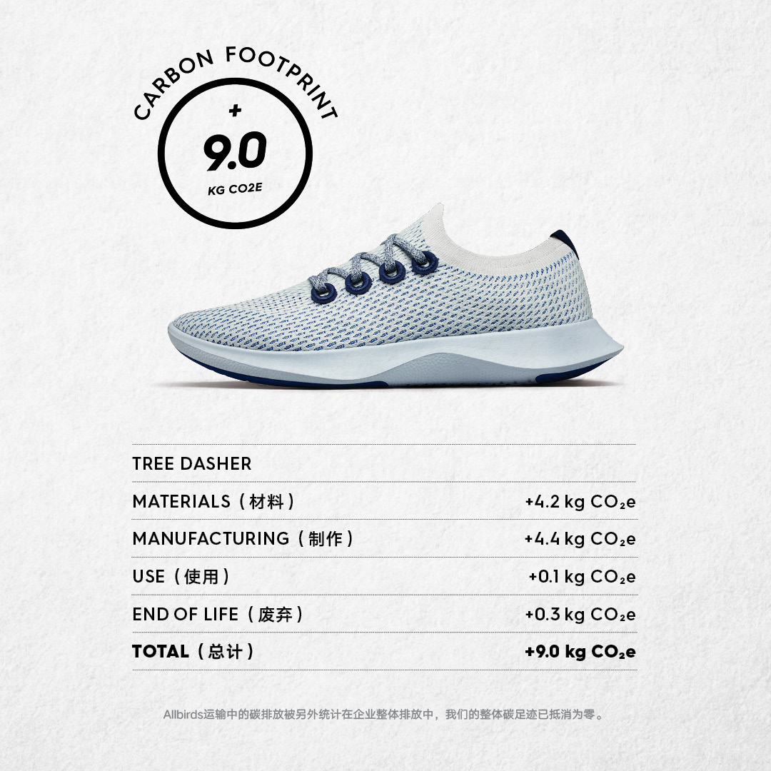 Allbirds推出新款跑鞋Dasher,主打健康与环保概念