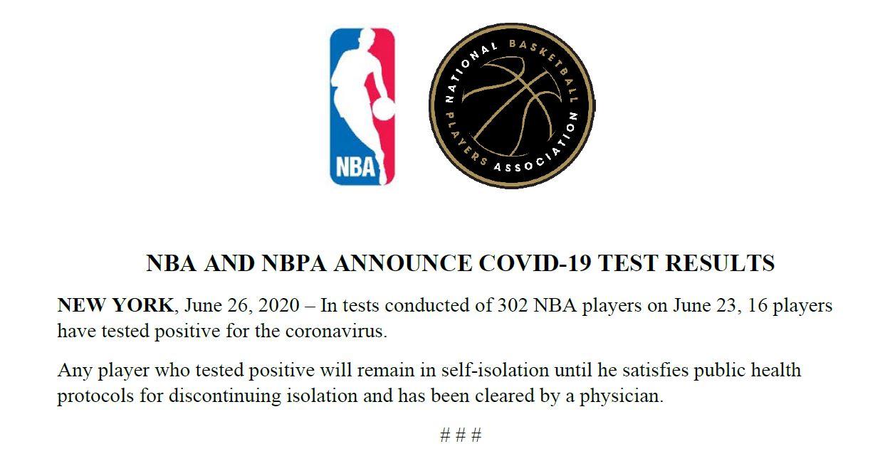 NBA公布首轮新冠肺炎病毒检测结果,302名球员中有16人确诊