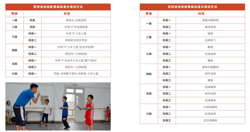 从课程内容到教练培训,宏优体育的标准化体系为何能获体育总局认可?