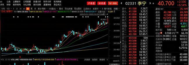 李宁股价创历史新高,市值突破1000亿港元