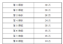 中国篮协官网发布选秀说明,状元秀最低保障工资30万