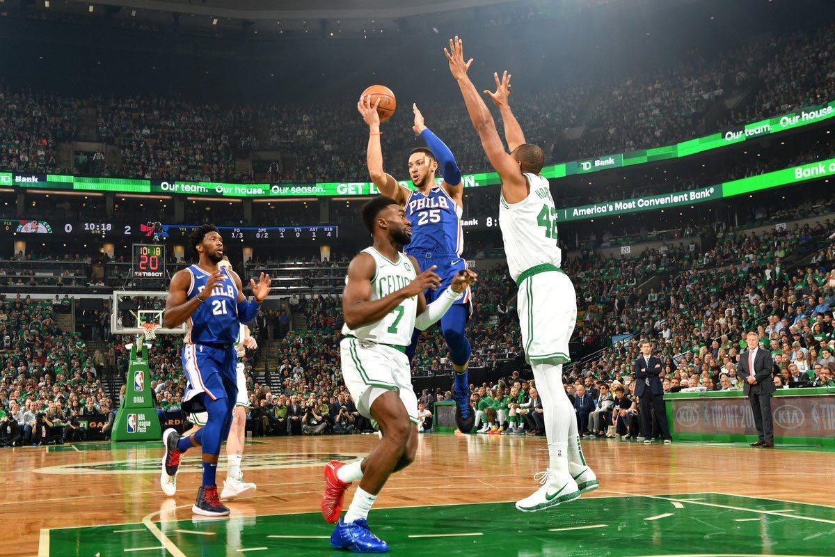 从头到脚,看NBA新赛季潜在商机