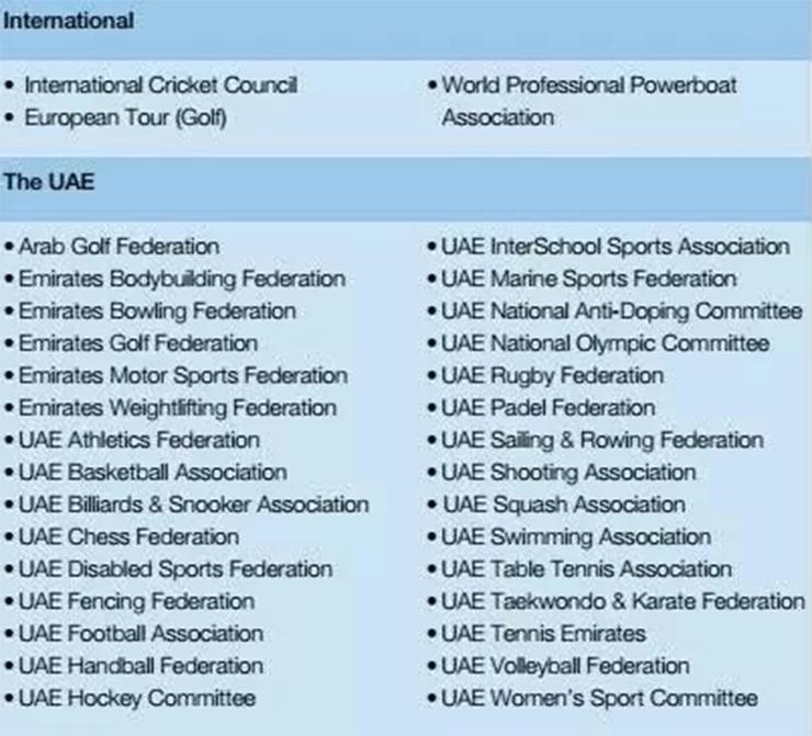 打造体育旅游岛,海南能向体育之城迪拜学什么?